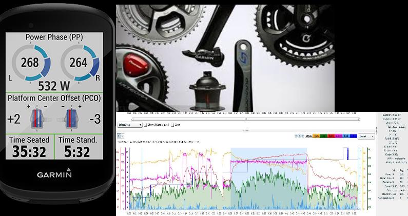 Fietsen met powermeter Tri2one Coaching